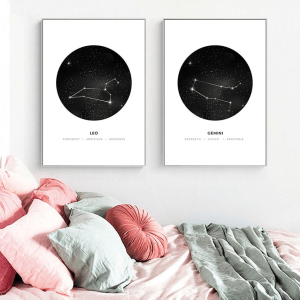 Mockup zodiac astrology