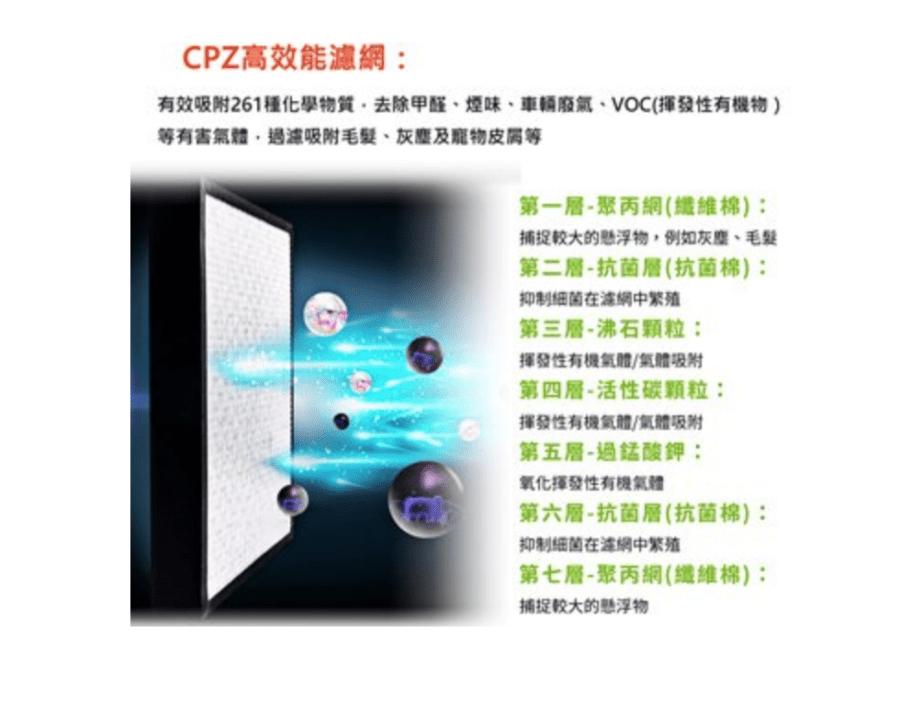 前置濾網效能說明 dfs-20600 hw-206 前置濾網