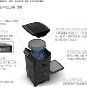 HealthWay dfs20600 : HW-206 空氣清淨機 機身說明圖