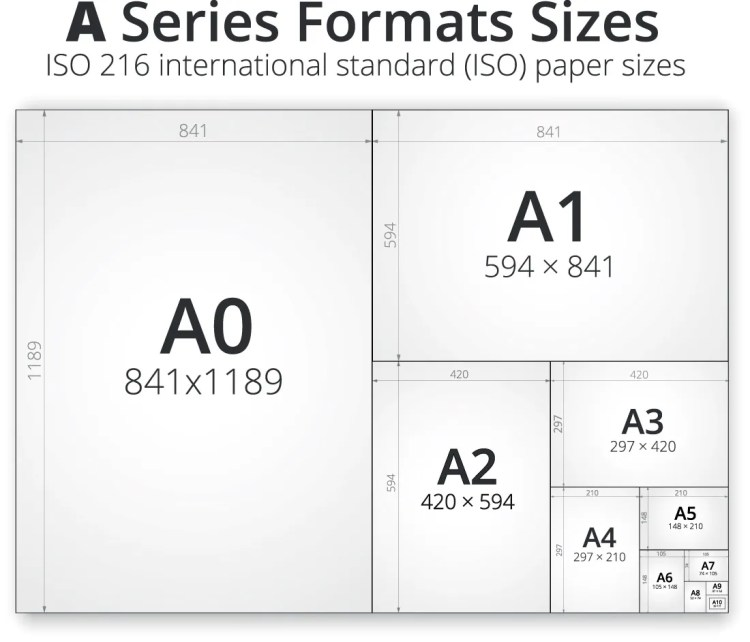 A series paper sizes for printing