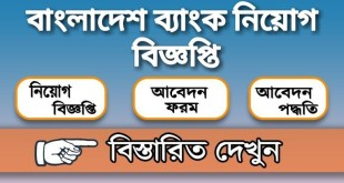 Bangladesh Bank Job Circular 2020