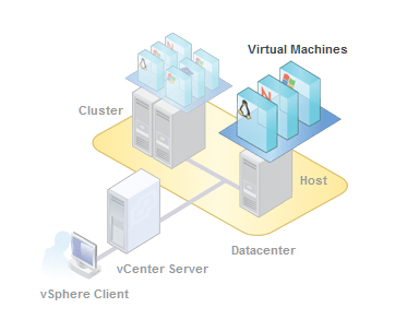 infrastructure | PRISM Software