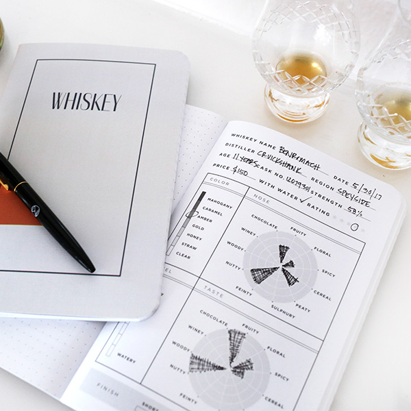 Classic Whiskey Tasting Notes May Designs