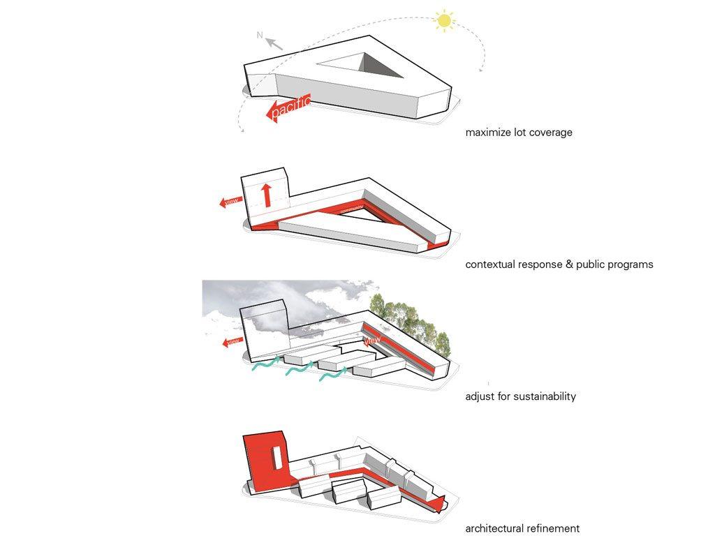 Fog Catcher Architecture At Zero Merit Award Winner