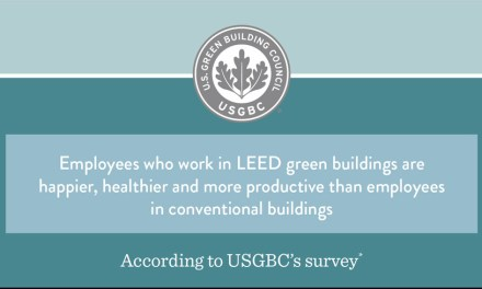 Employees are Happier, Healthier and More Productive in LEED Green Buildings