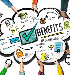 diagram showing employee benefits [ 2038 x 1471 Pixel ]