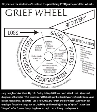 My Illness_PTSD_000