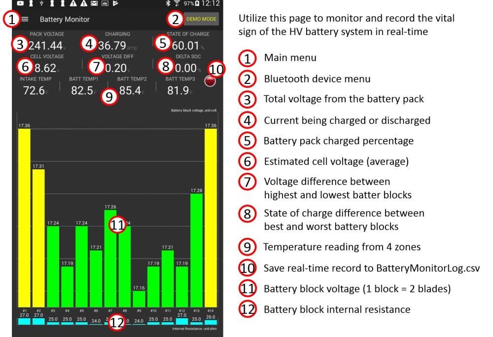 medium resolution of hybrid hv battery monitor page