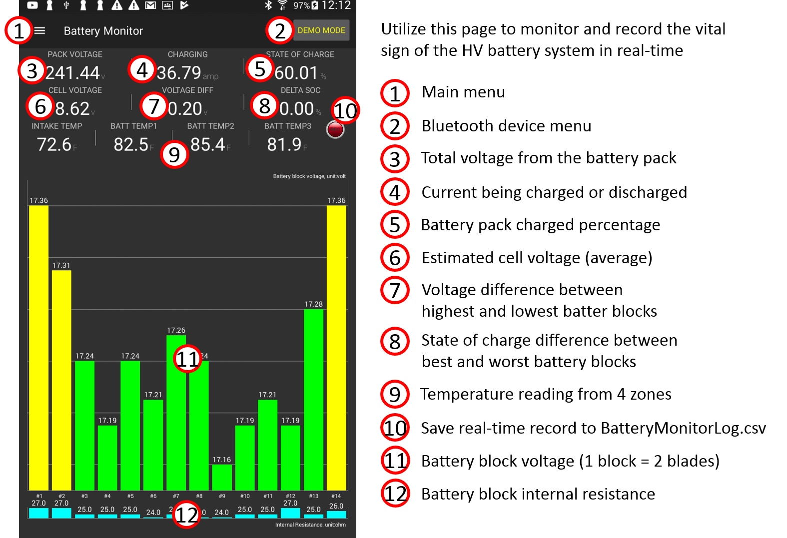 hight resolution of hybrid hv battery monitor page