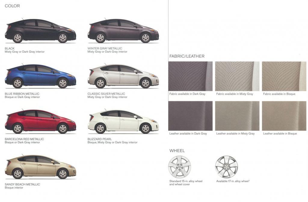 Toyota Prius C Color Chart Pflag