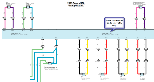 small resolution of 2010 prius w jbl wiring diagram from techinfo priuschat2010 prius jbl wiring png