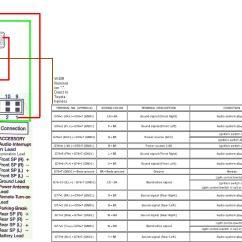 Alpine Ktp 445u Power Pack Wiring Diagram Rotork 3000 445 Manual