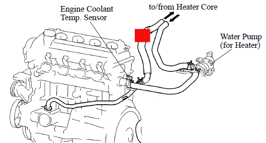 Has any one installed pump-type heater on the coolant