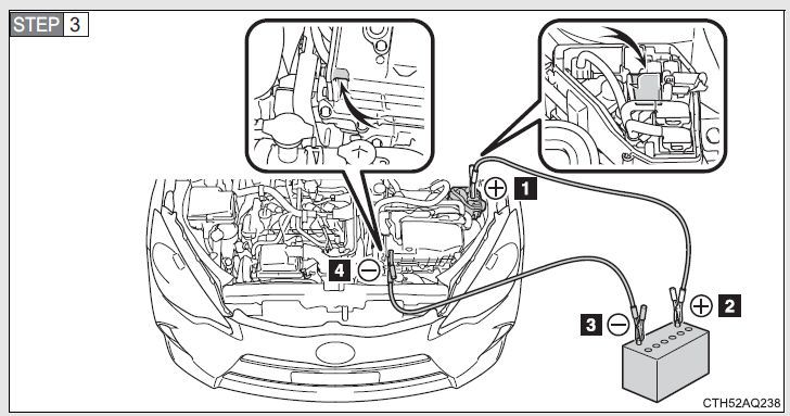 jump terminals on a 2013 prius c (under the hood) There or