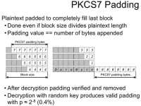 PKCS7 data padding explained