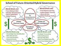 School of Future-Oriented Hybrid Governance