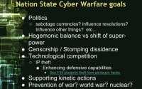 Breakdown of cyber warfare goals