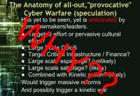 Probable properties of a cyber war