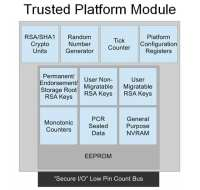 Trusted Platform Module explained