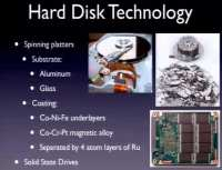 HDD technology