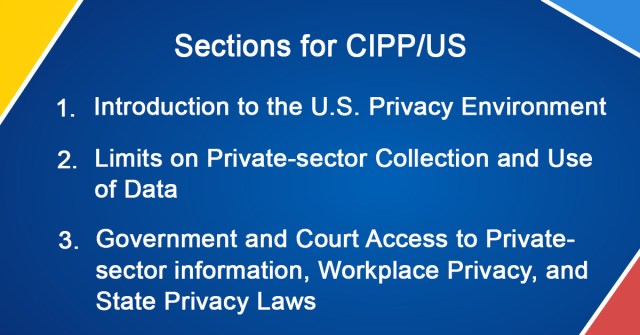 Image of sections for CIPP/US certification study groups