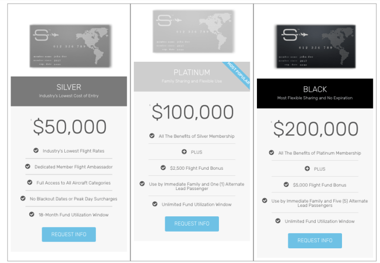 StraightLine Private Air jet cards programs range from $50,000 to $200,000