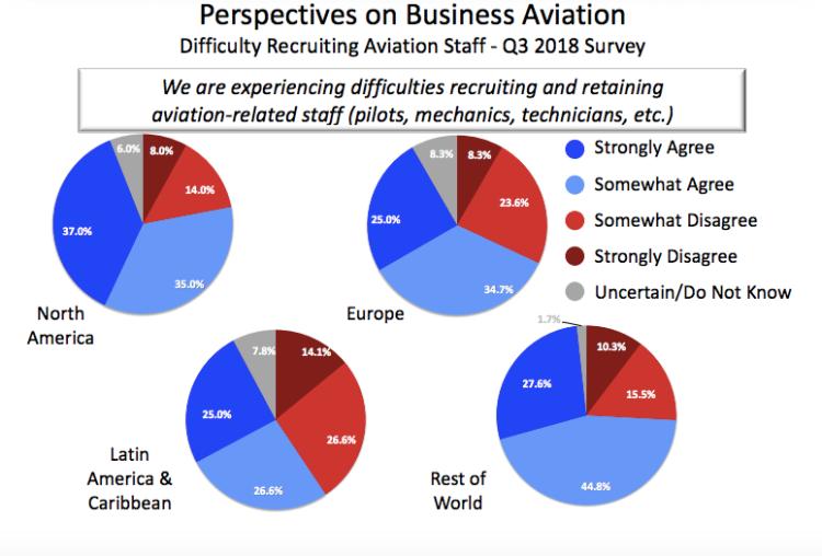 Pilot Shortage Hits Business Aviation.png