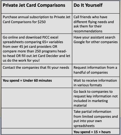 Jet card price comparisons