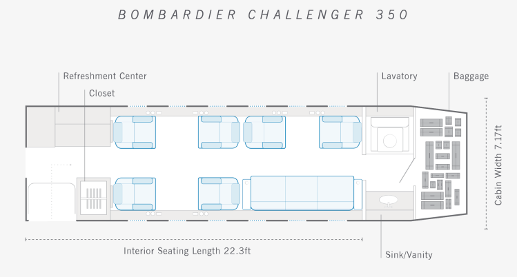 Challenger 350