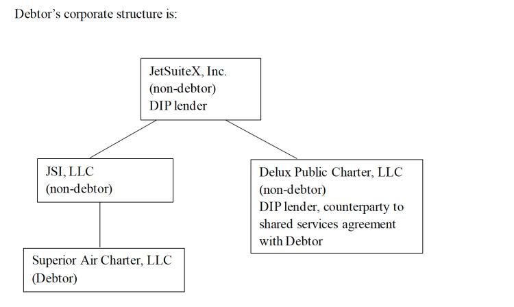 JetSuite JSX structure