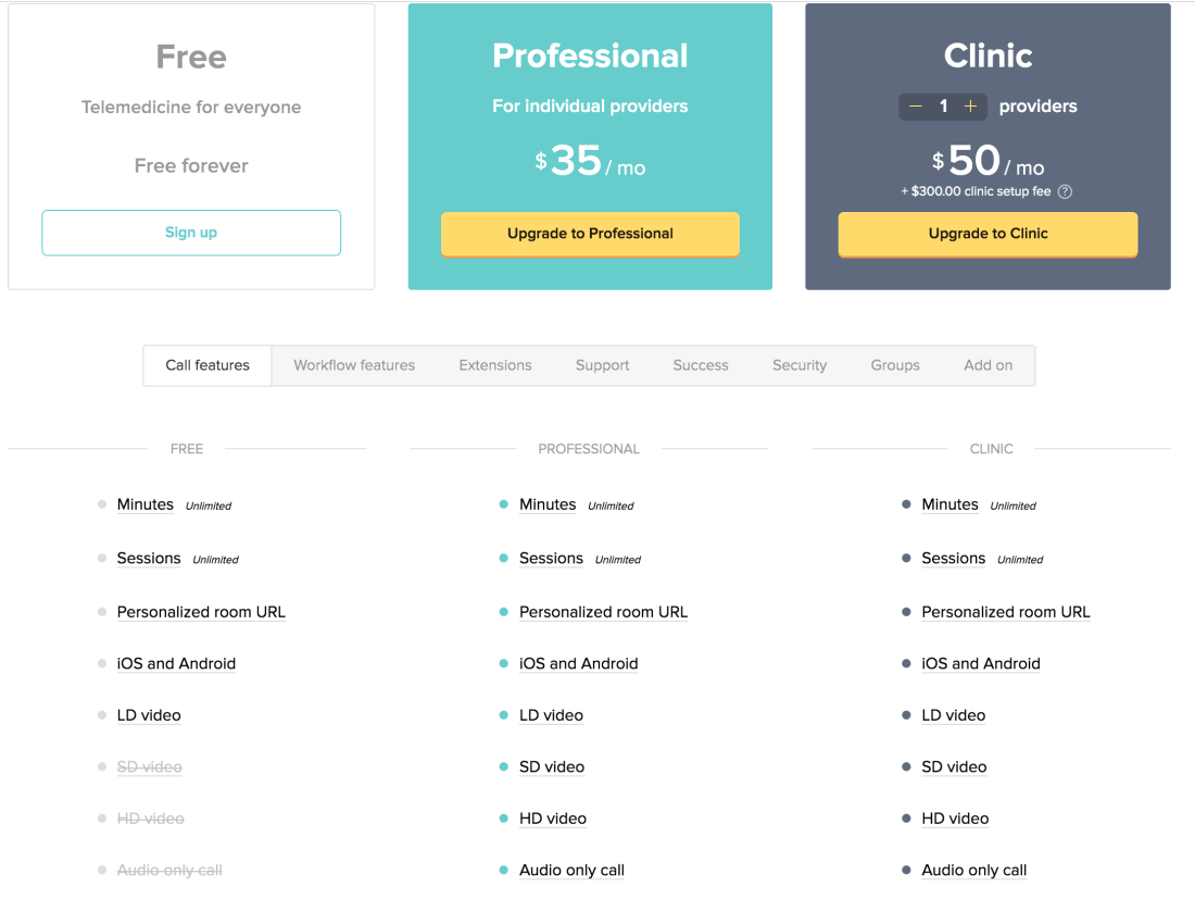 Best Online Therapy Platforms for Therapists Doxy Pricing