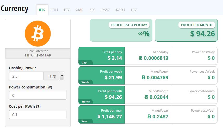 Bitcoin track investiranje ubrzati primjenu