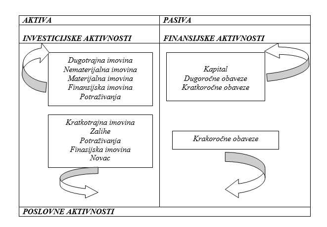 Slobodni grafički prikaz podudaranja