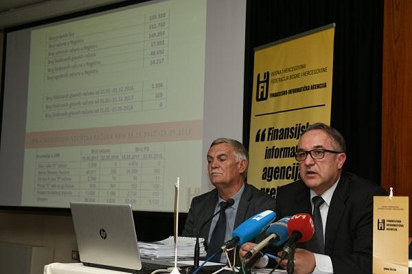 FIA Predstavila Pregled Finansijskog Poslovanja Privrednih Subjekata U FBiH Za 2017.godinu