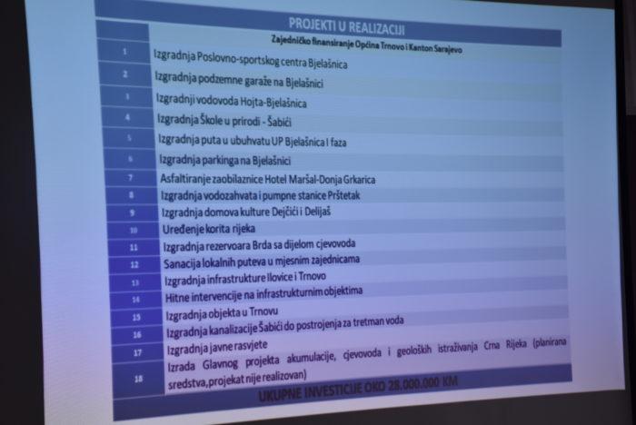 Općina Trnovo Ulaže Oko 40 Miliona KM U Projekte Razvoja Turizma