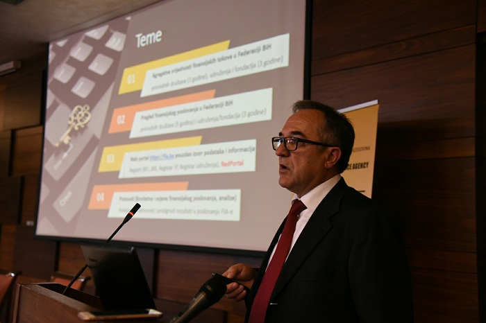 FIA: Privredna Društva Povećala Prihode I Dobit