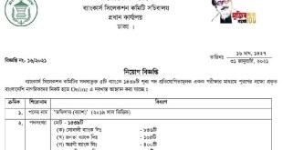 Combined 5 Bank Officer (Cash) Job Circular