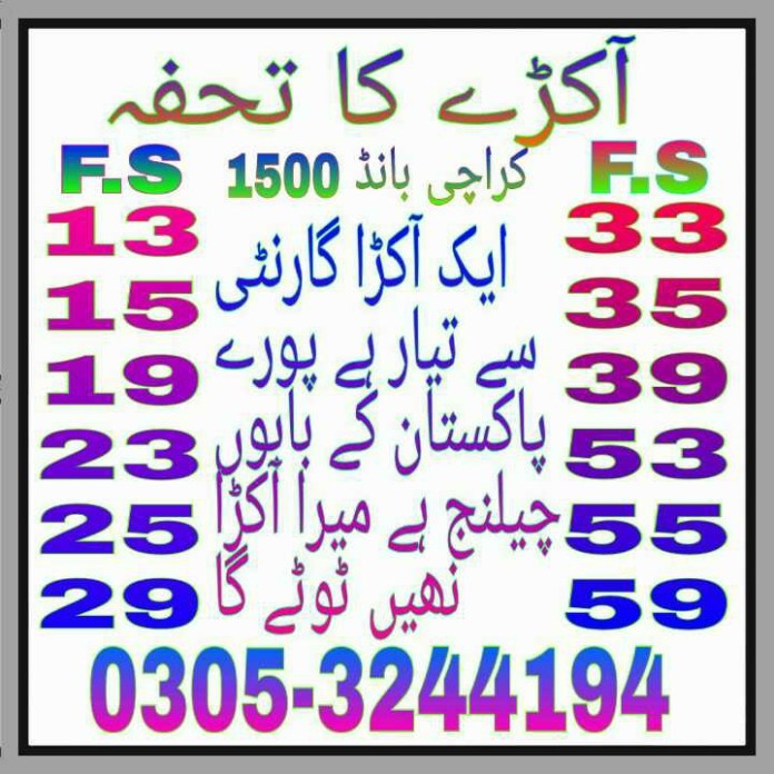 Rs. 1500 Prize bond Guess Papers 15 February, 2018 Held Karachi (1)