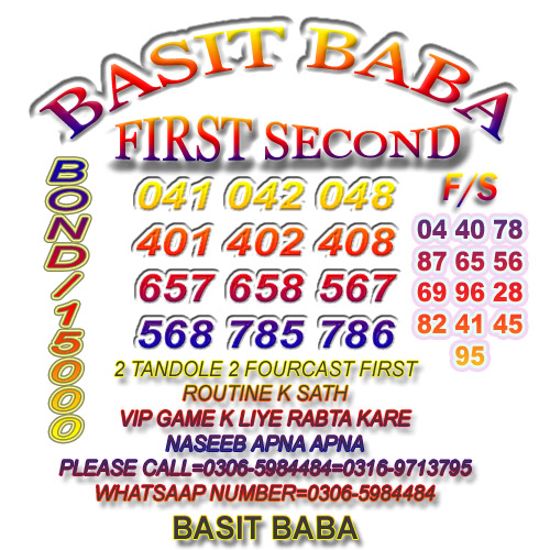 Download 15000 Prize bond Guess Papers by Basit Baba
