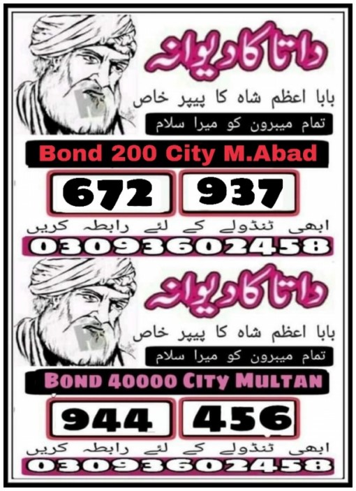 Latest 15000 Prize bond Guess Papers 2020 (5)