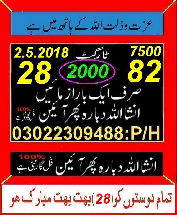 Rs.1500 Prize bond Guess Papers May 2018 (4)