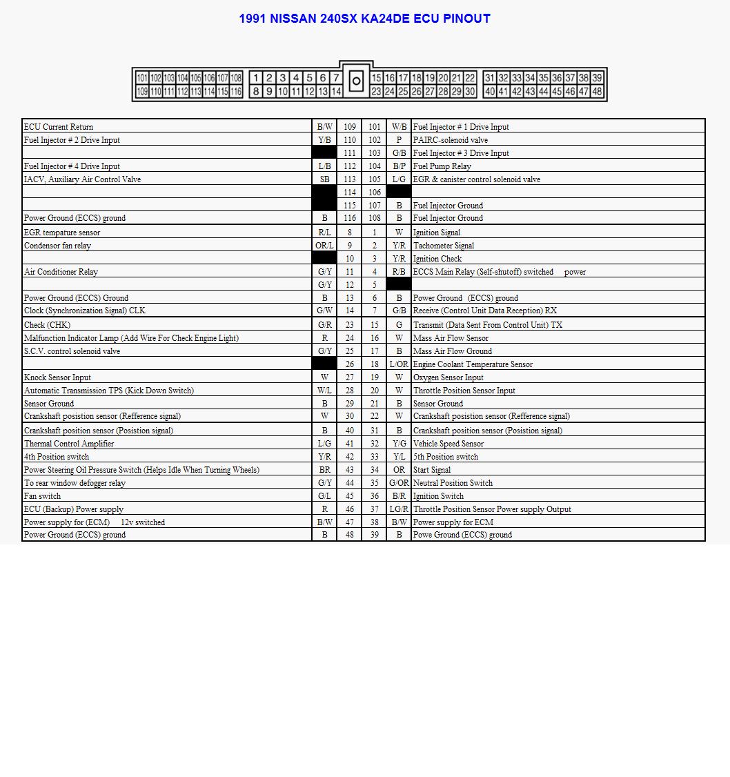 Nissan Safc 1n4 A Diagram Trusted Wiring Apexi 2 Ka24de Basic Guide U2022 Truck Electrical