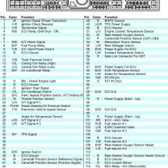 Rb25det Wiring Diagram Bulldog Nissan Ecus- Ca, Sr, Ka – Prjktmayhem
