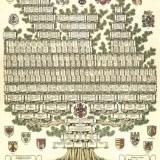 Ahnentafel Familie Berharts