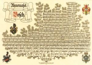 Ahnenforschung - Ahnentafel Familie Bosch