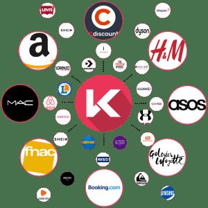 KWALEAD marketing influence pour les marques