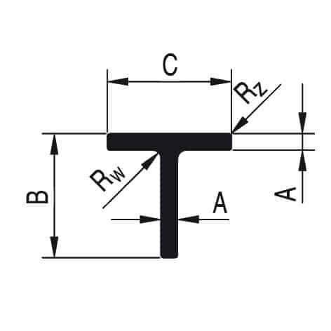 Profile aluminiowe - teowniki