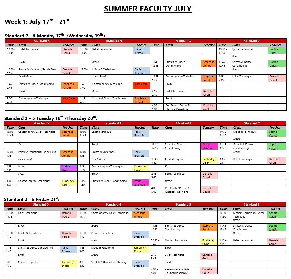 July Week 1