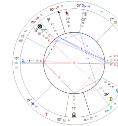 this chart has the mentioned moon in gemini but there is much more going on with that moon the moon is void of course as lilly says things hardly go  [ 1178 x 900 Pixel ]