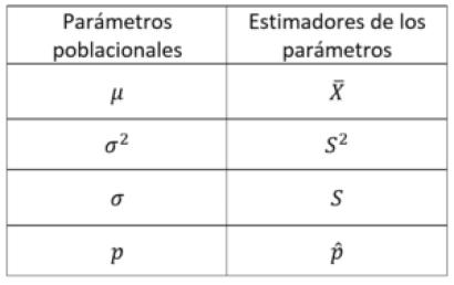 parametros-y-estimadores-de-parametros-prueba-de-hipotesis
